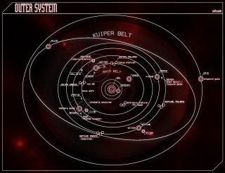 GDRPG_eclipse_phase_outer-system-map