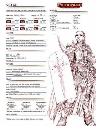 Personaggio Pathfinder 2nd edition